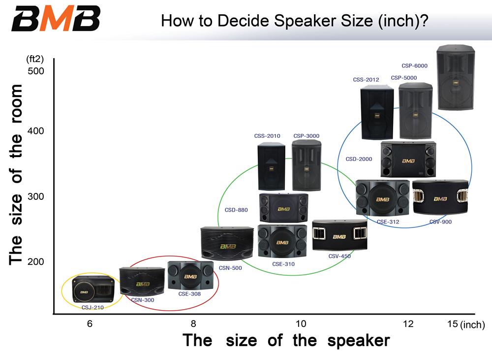 BMB Karaoke Equipment