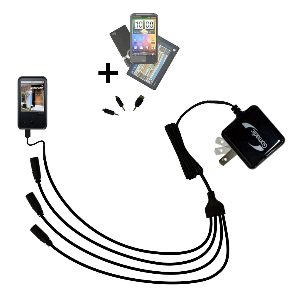 Gomadic Classic Straight USB Cable for The iRiver S100 with Power Hot Sync and Charge Capabilities Uses TipExchange Technology