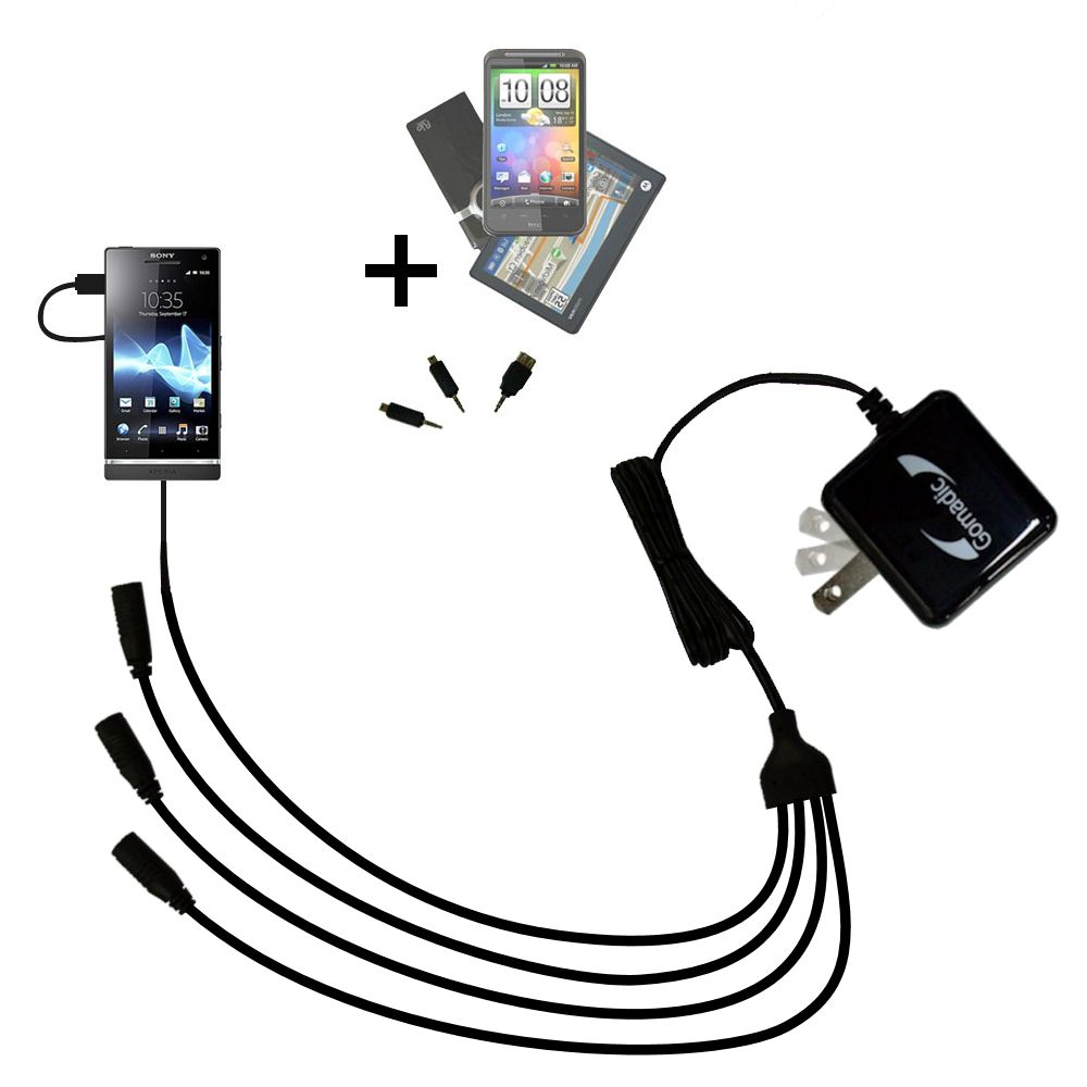 Quad output Wall Charger includes tip for the Sony Ericsson Xperia S