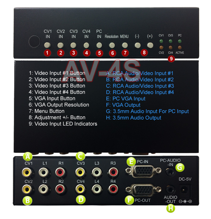 Audio For Video D Sub Audio Out In Video