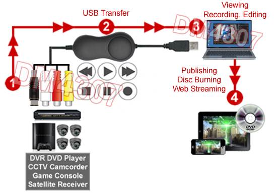 Satellite Receiver Software For Pc