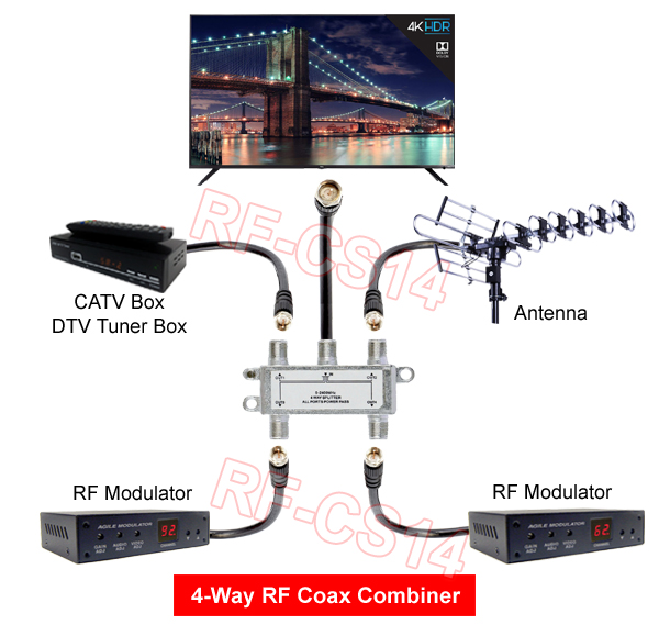 Rf Cs Diagram Combine on Coaxial Cable Splitter Diagram