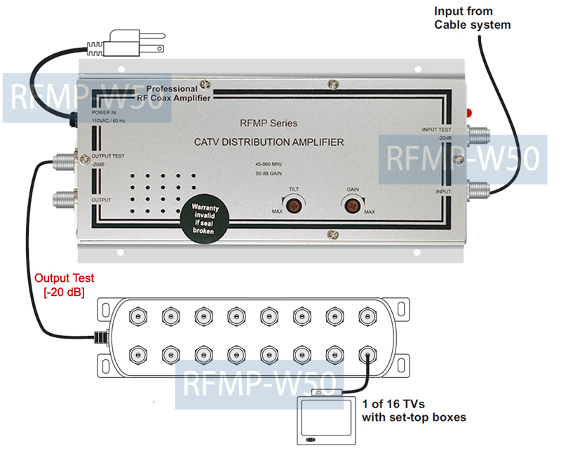 Details about Professional 50-dB Cable TV RF Signal Booster For RF  Modulator Demodulator CATV