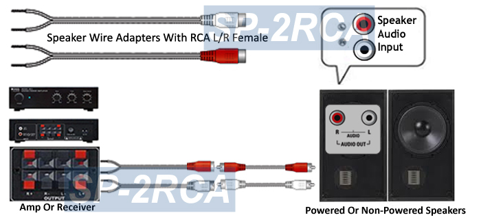 Rca L  R To Speaker Wire Adapter Cable For Amp Receiver Subwoofer Hi